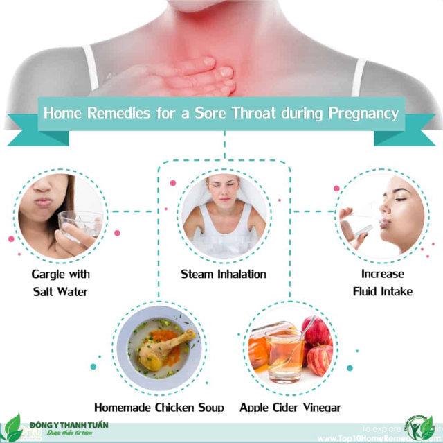 giảm đau họng